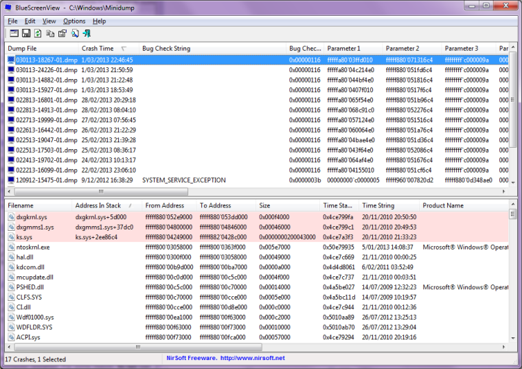 Nirsoft's BlueScreenViewer.  Look at all of those 0x00000116 errors